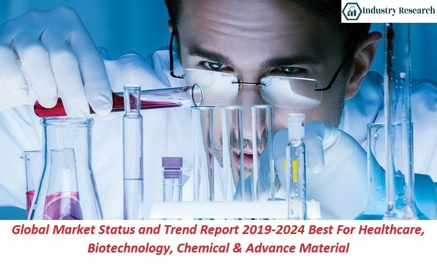 Polyoxin Market in industryresearch.biz